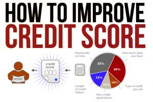How to improve credit score in 30 days