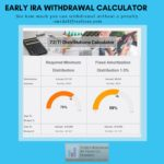 72t Calculator - IRA Distributions Without A Penalty