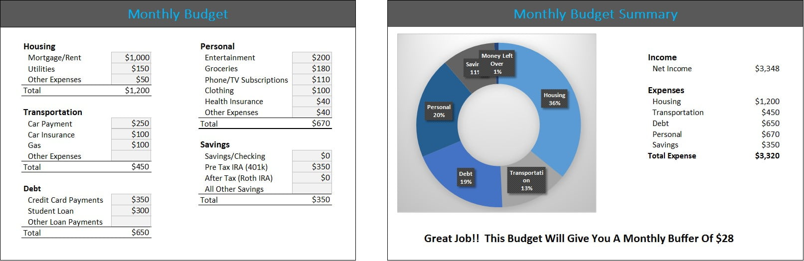 Budget Planner Worksheet Template