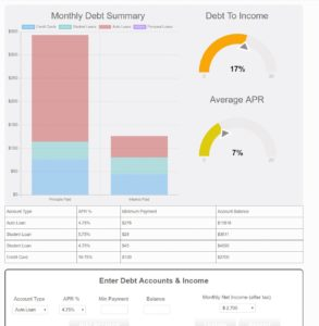 Card Credit Debt Calculator