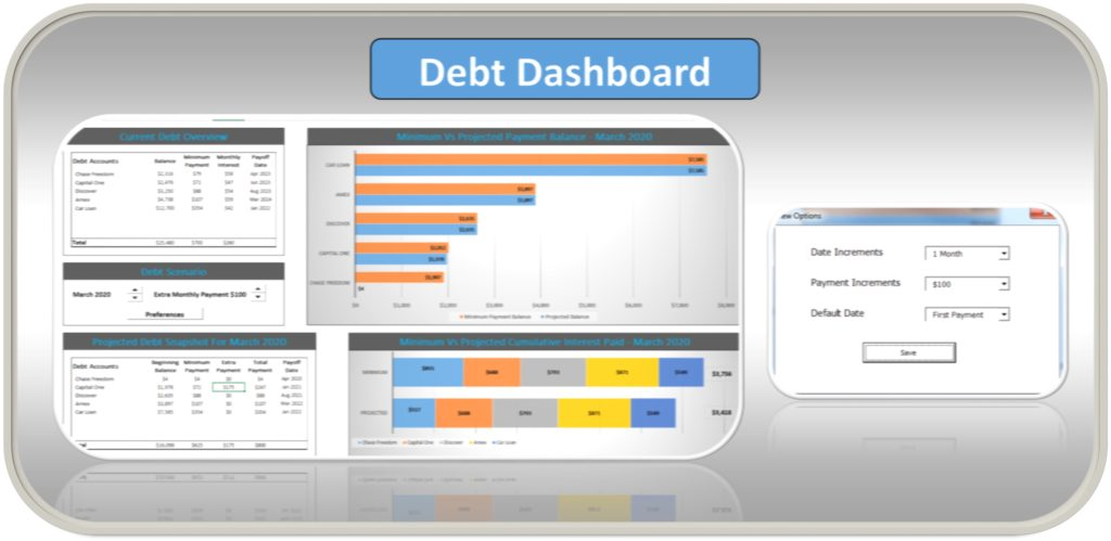 Credit Card Payoff Dashboard