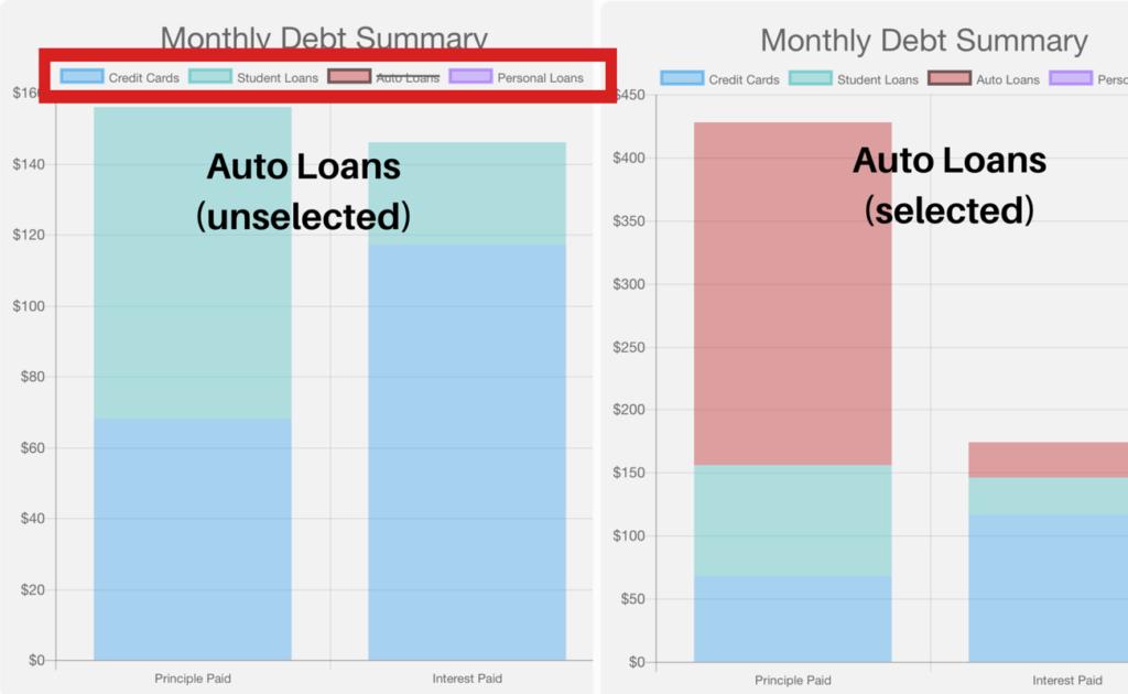 Debt Relief Planning Tool Chart