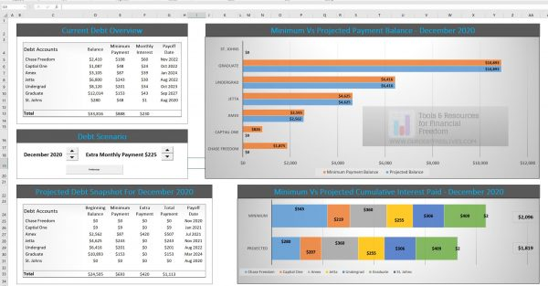 Debt reduction calculator worksheet