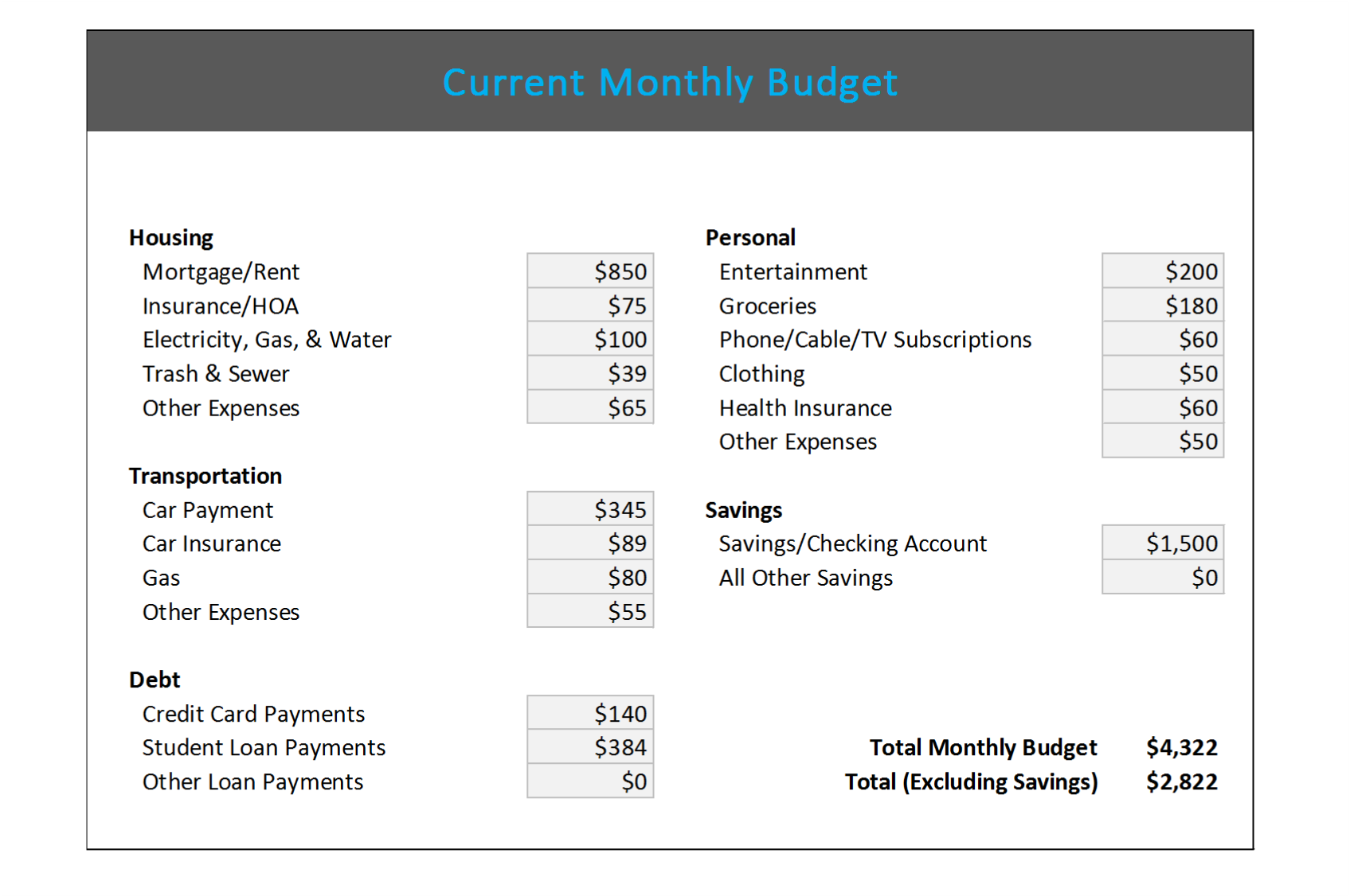 Excel Budget Template Create Budget