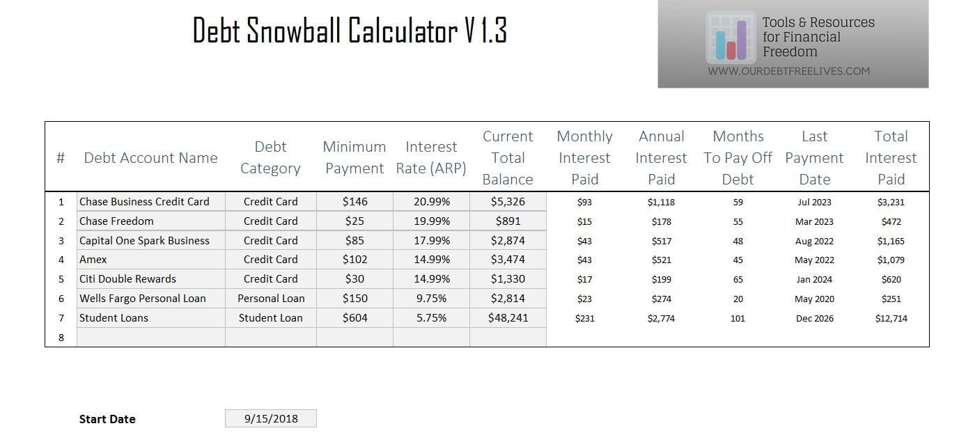 Excel Debt Snowball Calculator