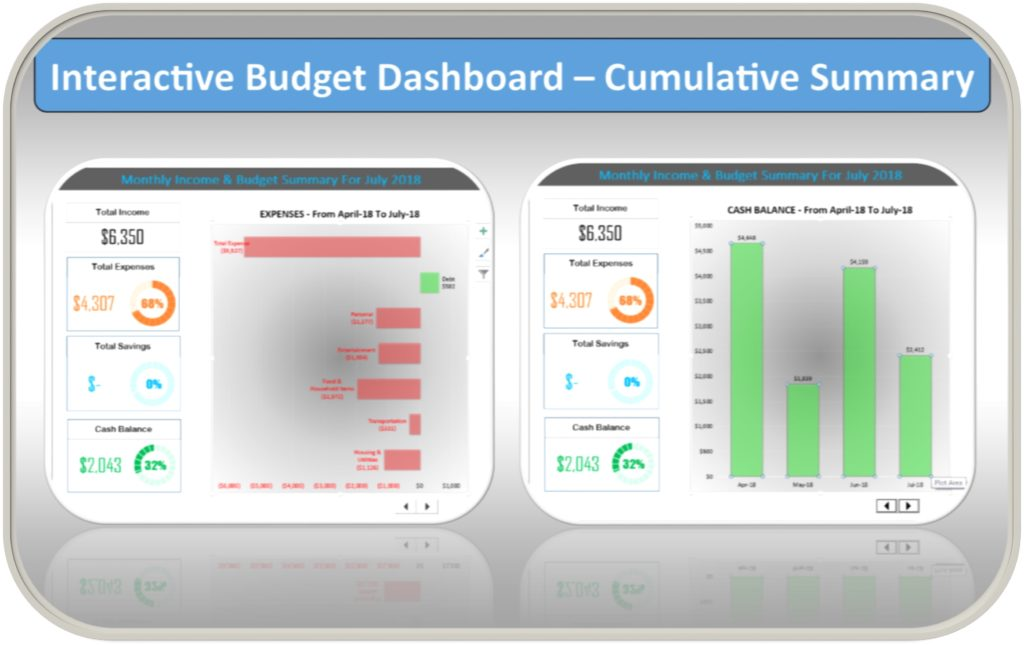 [Image: Excel-Personal-Budget-Template-Cumulativ...24x645.jpg]