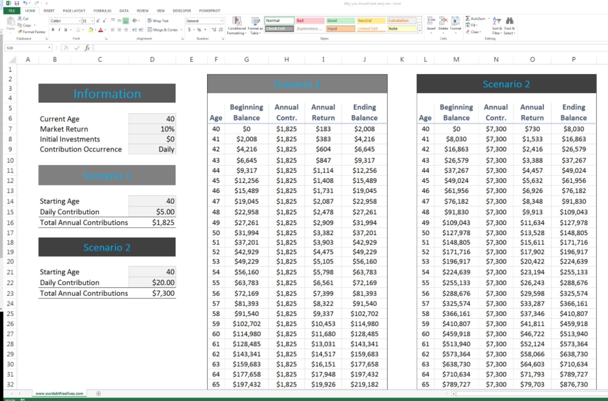 Fire Early Retirement Excel Template