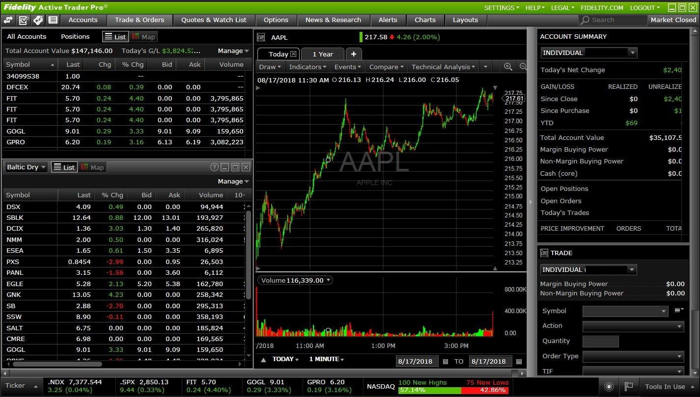 Fidelity Active Trader Pro Main Screen