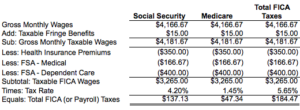 How Social Security Tax Works 2