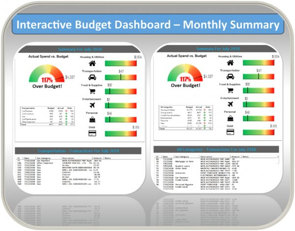 Monthly Excel Budget Planning Interactive Dashboard