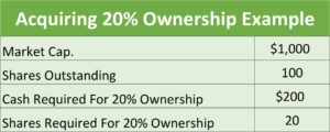 Stock Valuation Ownership Example