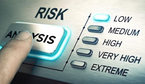 What is investment risk explained
