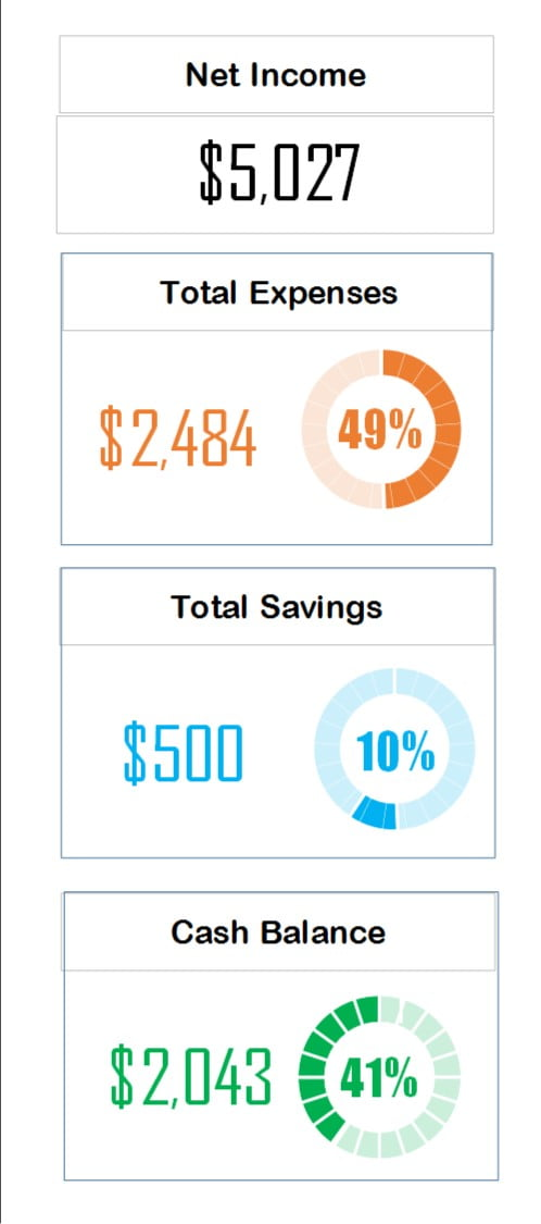 Budget Planner Template Debt Free Living To Early Retirement