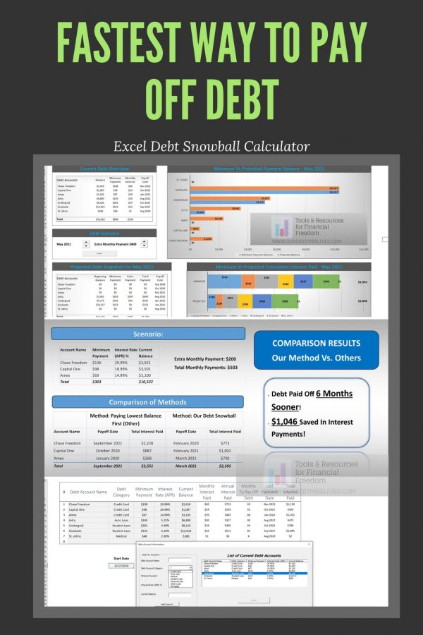 debt payoff calculator spreadsheet for excel
